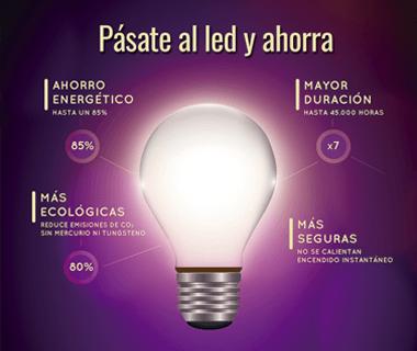Campaña PÁSATE AL LED